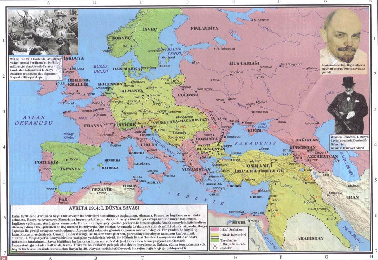 World War I Map