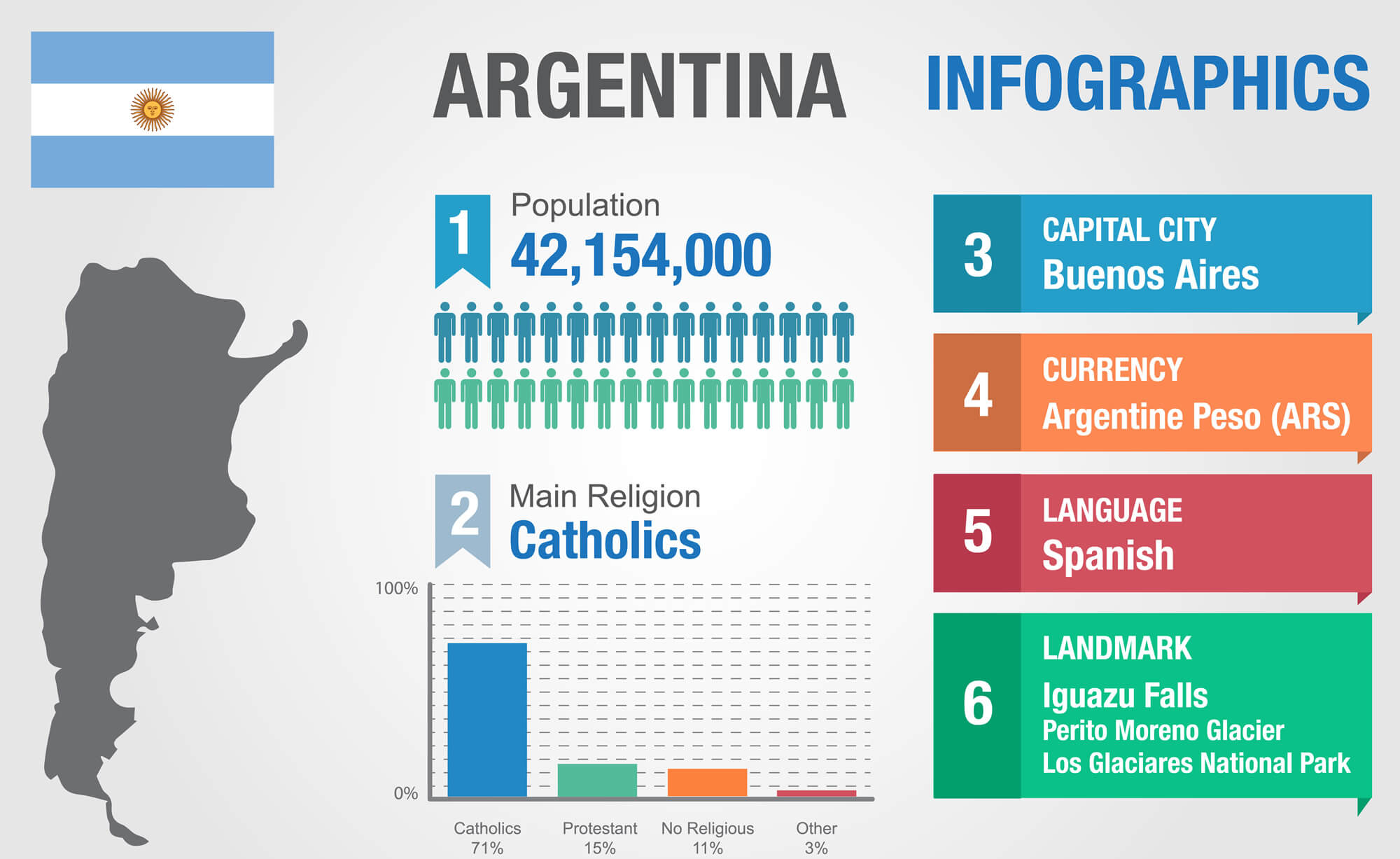 Argentina Infographics Statistical Map