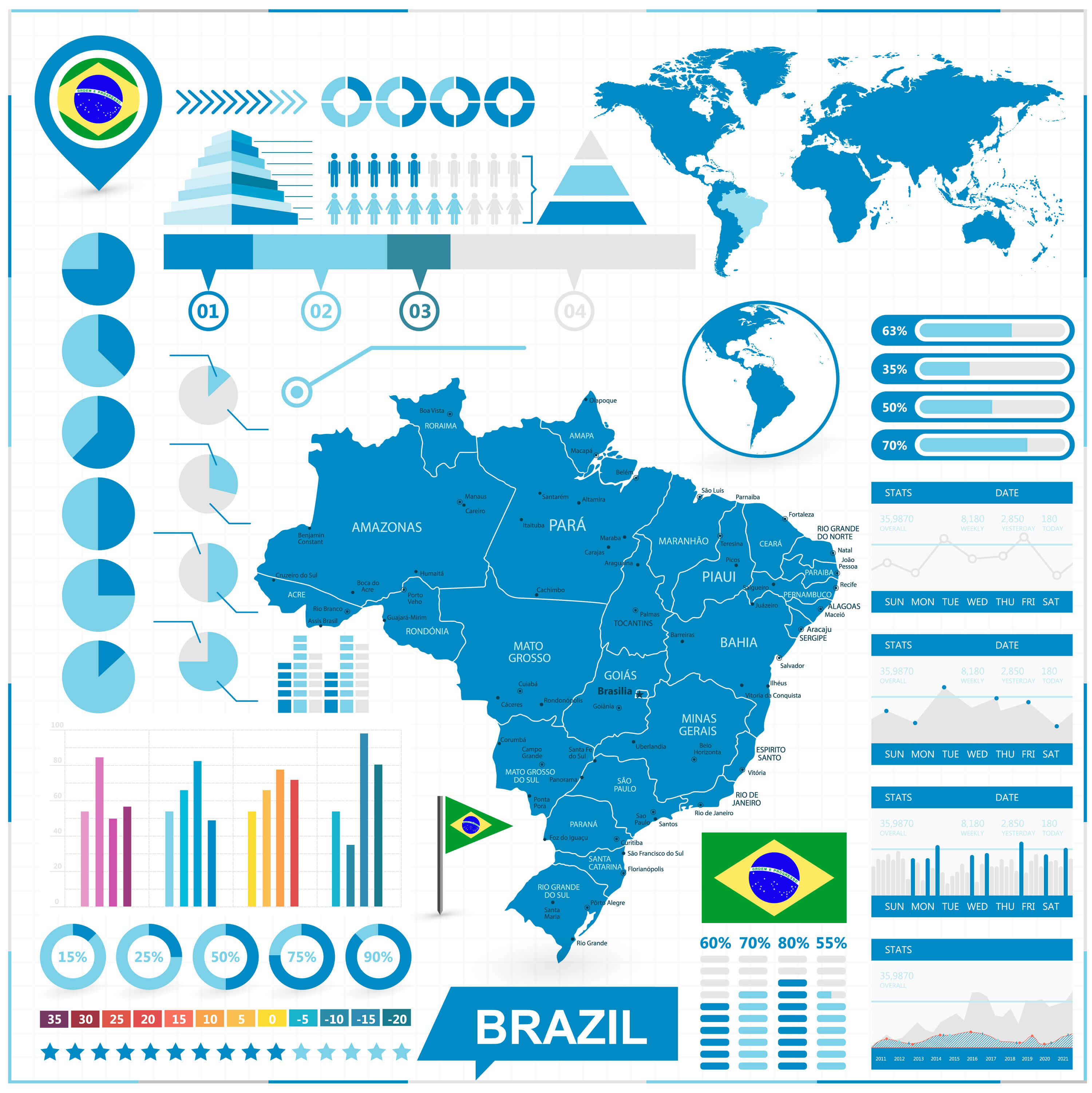Brazil Infographic Map