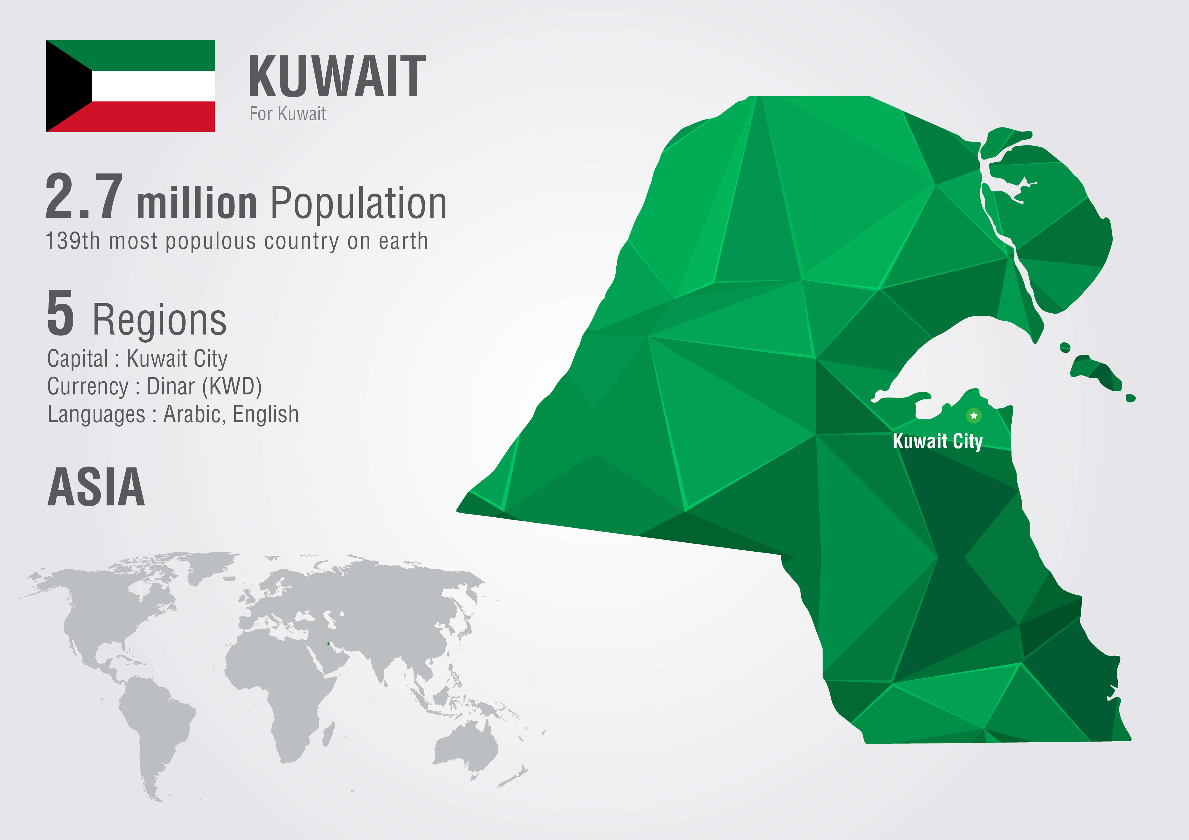 a collection of kuwait maps