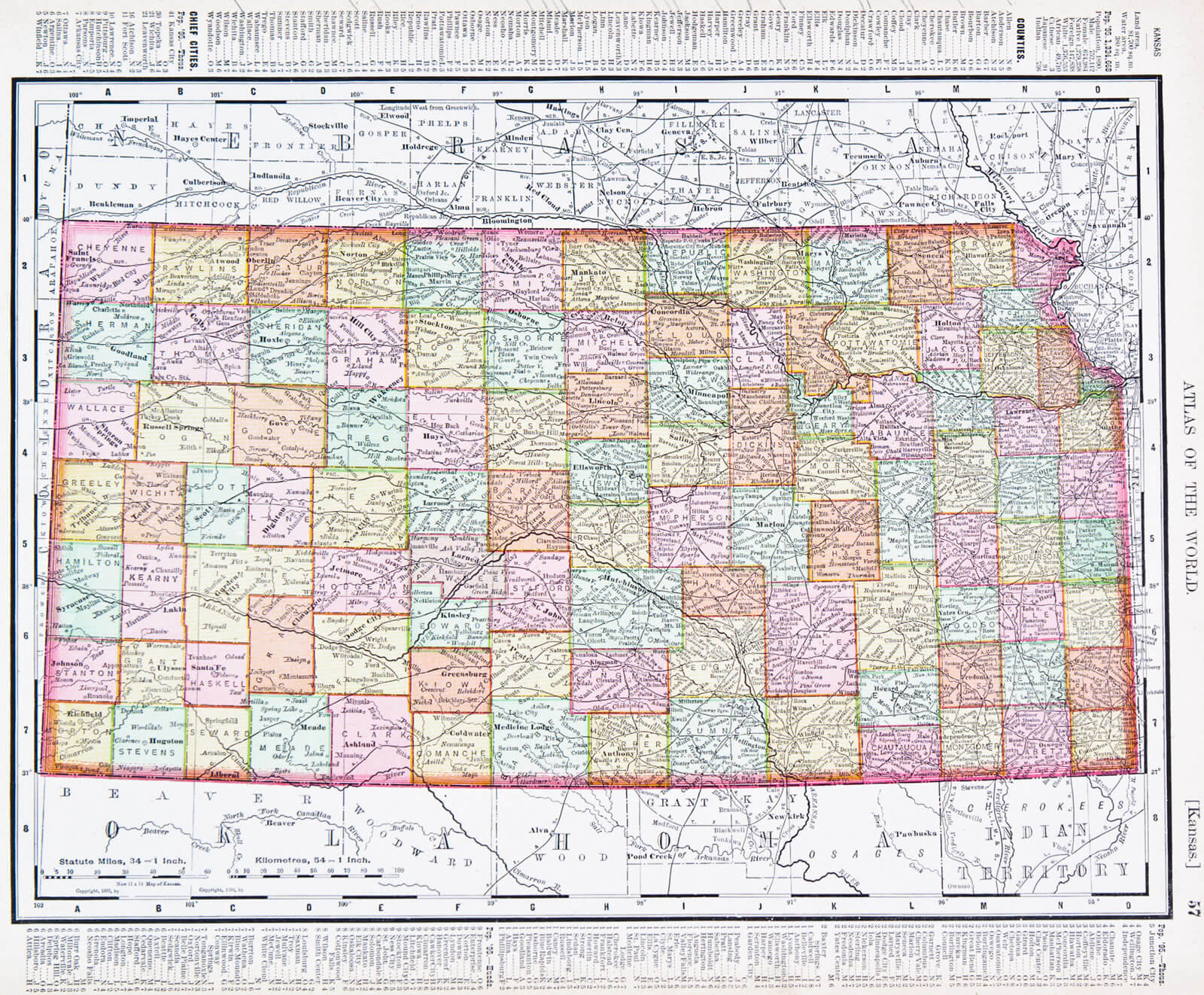 Map of Kansas 1900