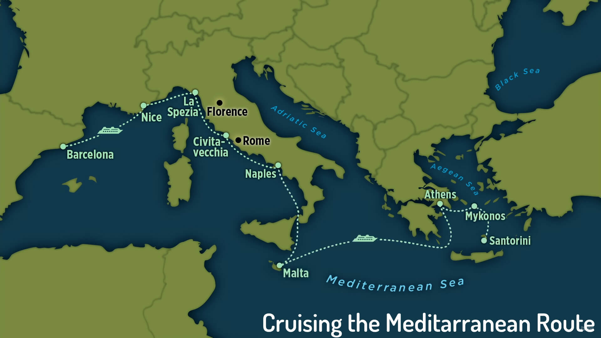 Cruising the Meditarranean Route
