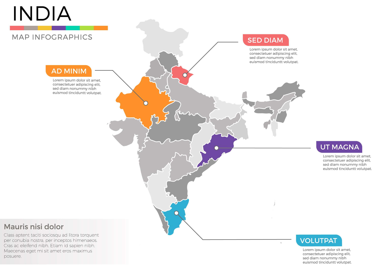 India Infographics Map