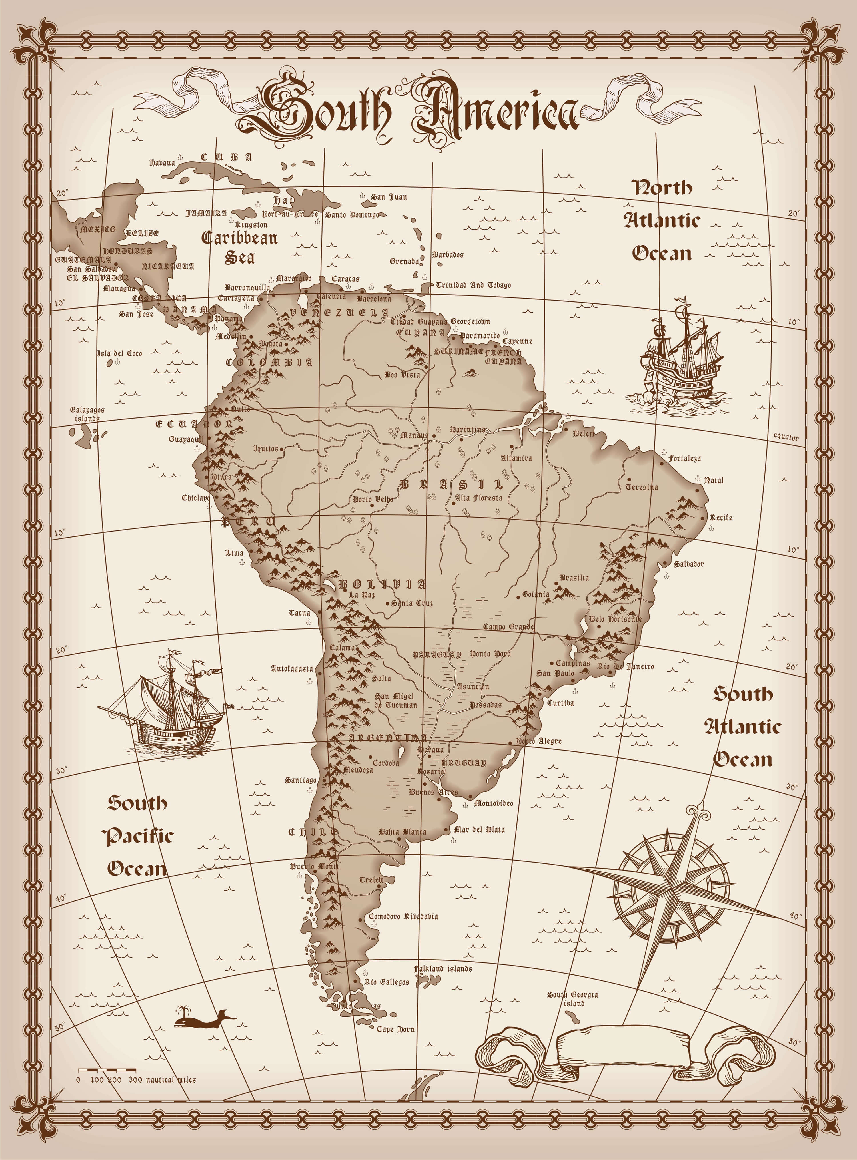 South America Historical Map